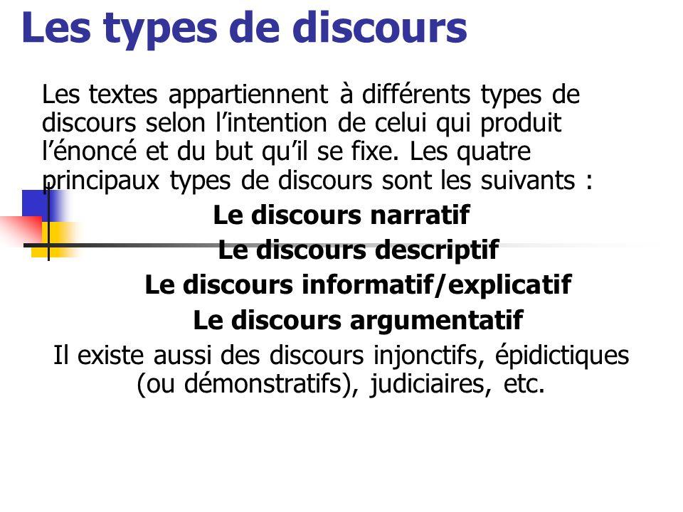 Les types de discours Les textes appartiennent à différents types de discours selon lintention de celui qui produit lénoncé et du but quil se fixe. Le