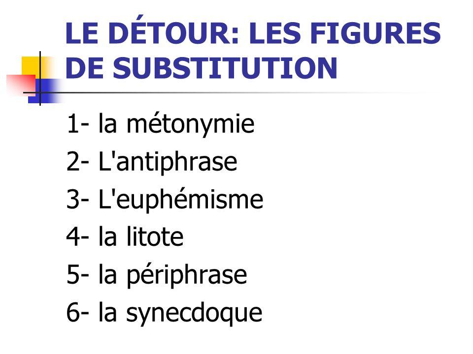 LE DÉTOUR: LES FIGURES DE SUBSTITUTION 1- la métonymie 2- L'antiphrase 3- L'euphémisme 4- la litote 5- la périphrase 6- la synecdoque