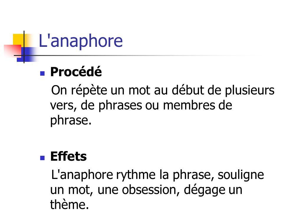 L'anaphore Procédé On répète un mot au début de plusieurs vers, de phrases ou membres de phrase. Effets L'anaphore rythme la phrase, souligne un mot,