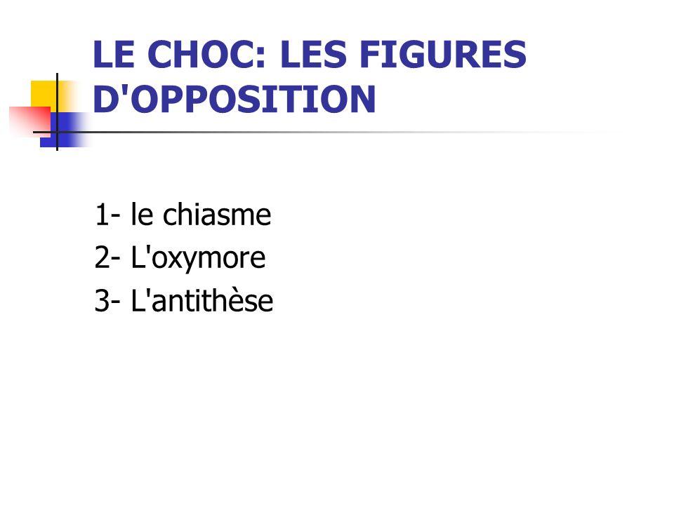 LE CHOC: LES FIGURES D'OPPOSITION 1- le chiasme 2- L'oxymore 3- L'antithèse