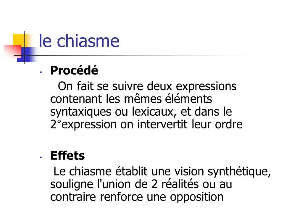 le chiasme Procédé On fait se suivre deux expressions contenant les mêmes éléments syntaxiques ou lexicaux, et dans le 2°expression on intervertit leu