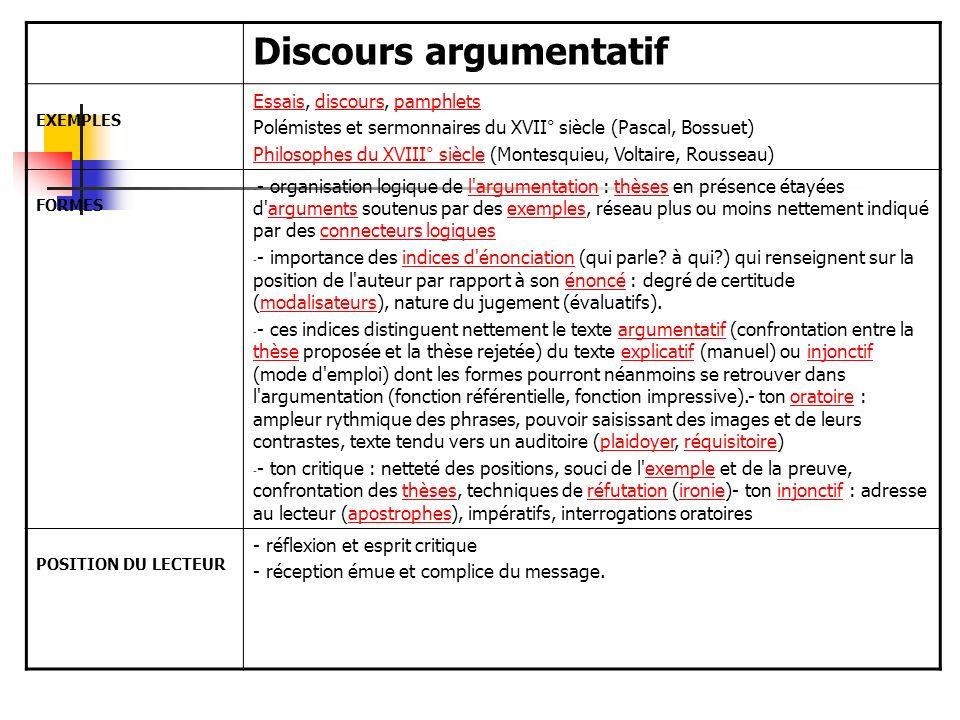 Discours argumentatif EXEMPLES EssaisEssais, discours, pamphletsdiscourspamphlets Polémistes et sermonnaires du XVII° siècle (Pascal, Bossuet) Philoso