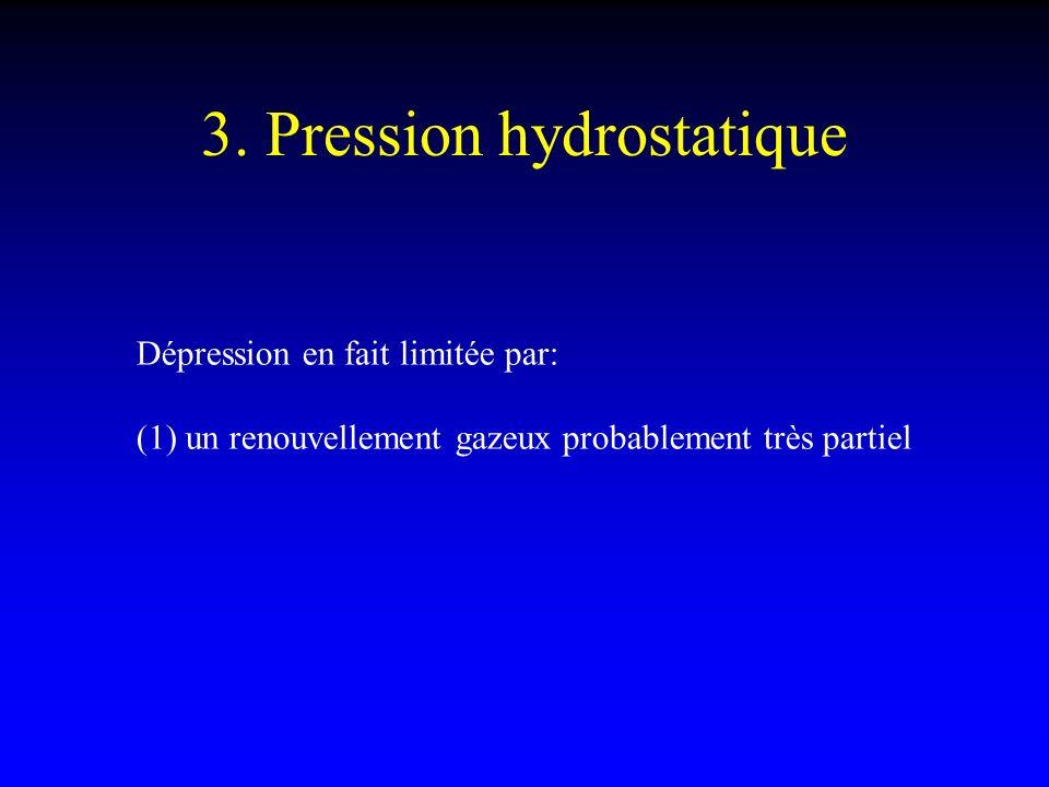 Dépression en fait limitée par: (1) un renouvellement gazeux probablement très partiel