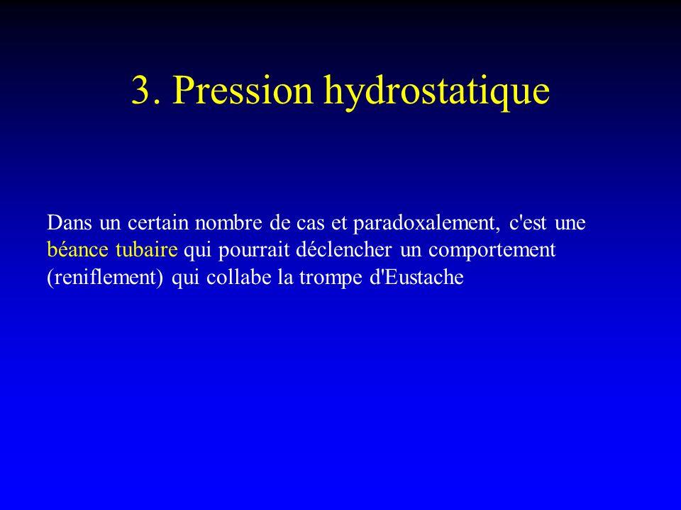 3. Pression hydrostatique Dans un certain nombre de cas et paradoxalement, c'est une béance tubaire qui pourrait déclencher un comportement (renifleme