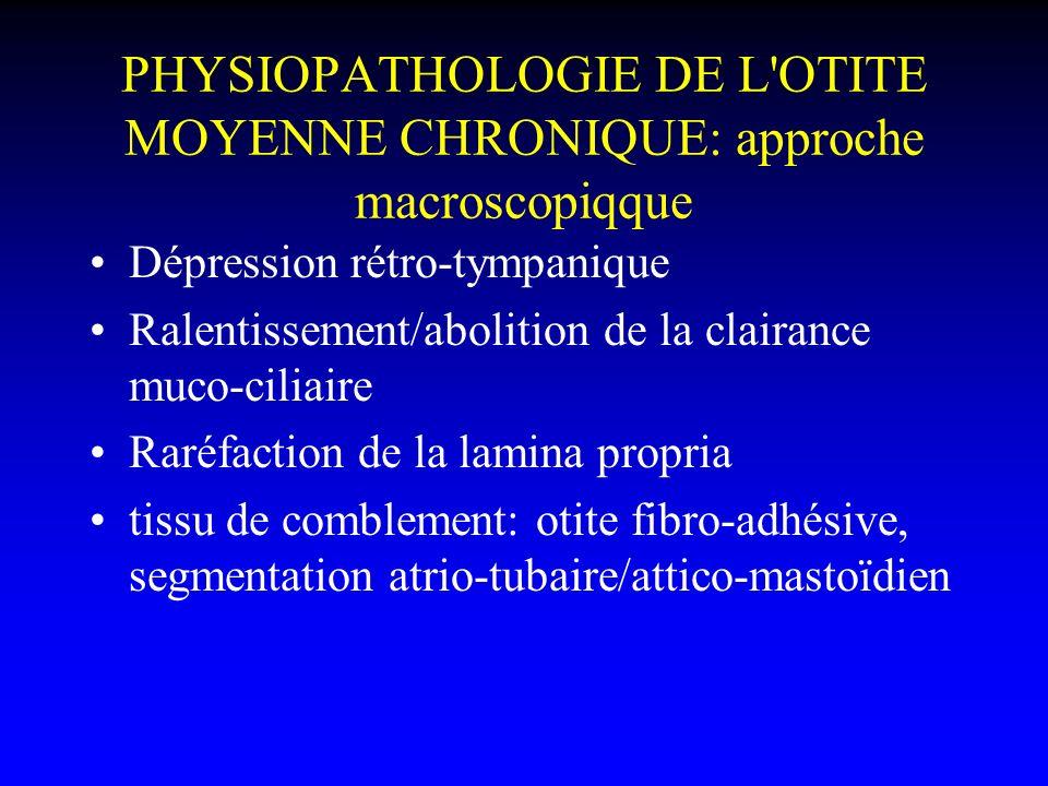 PHYSIOPATHOLOGIE DE L'OTITE MOYENNE CHRONIQUE: approche macroscopiqque Dépression rétro-tympanique Ralentissement/abolition de la clairance muco-cilia