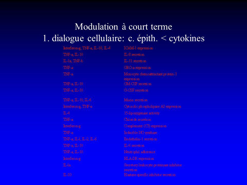Modulation à court terme 1. dialogue cellulaire: c. épith. < cytokines