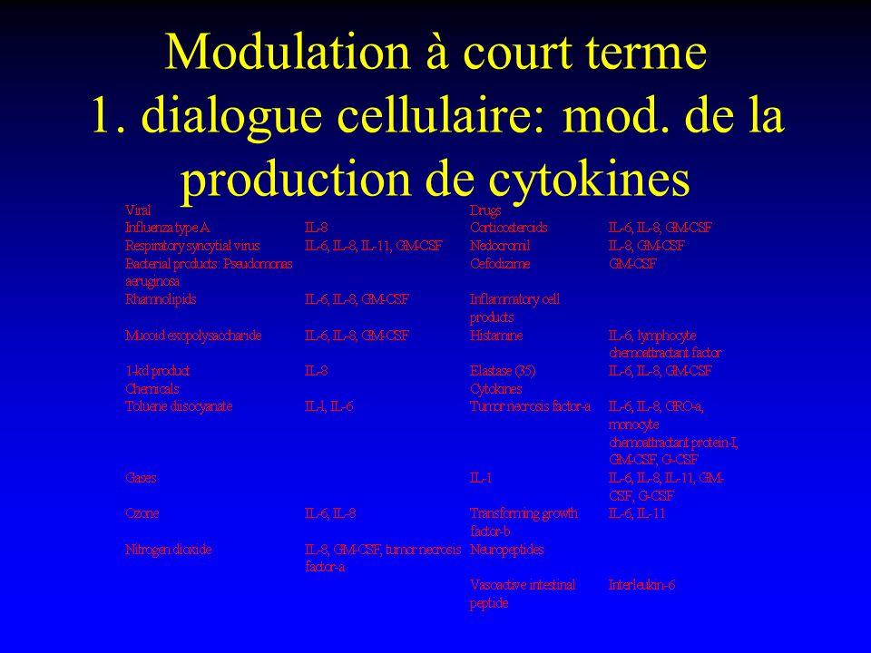 Modulation à court terme 1. dialogue cellulaire: mod. de la production de cytokines