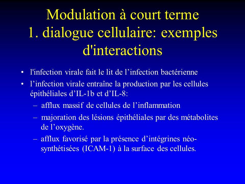 Modulation à court terme 1. dialogue cellulaire: exemples d'interactions l'infection virale fait le lit de linfection bactérienne linfection virale en