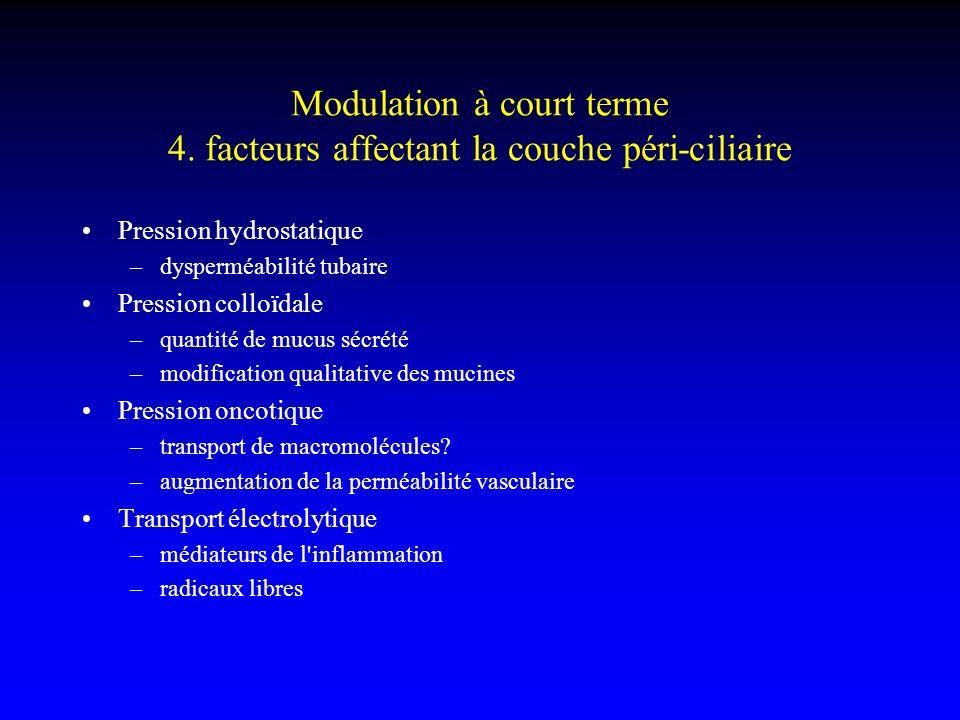 Modulation à court terme 4. facteurs affectant la couche péri-ciliaire Pression hydrostatique –dysperméabilité tubaire Pression colloïdale –quantité d