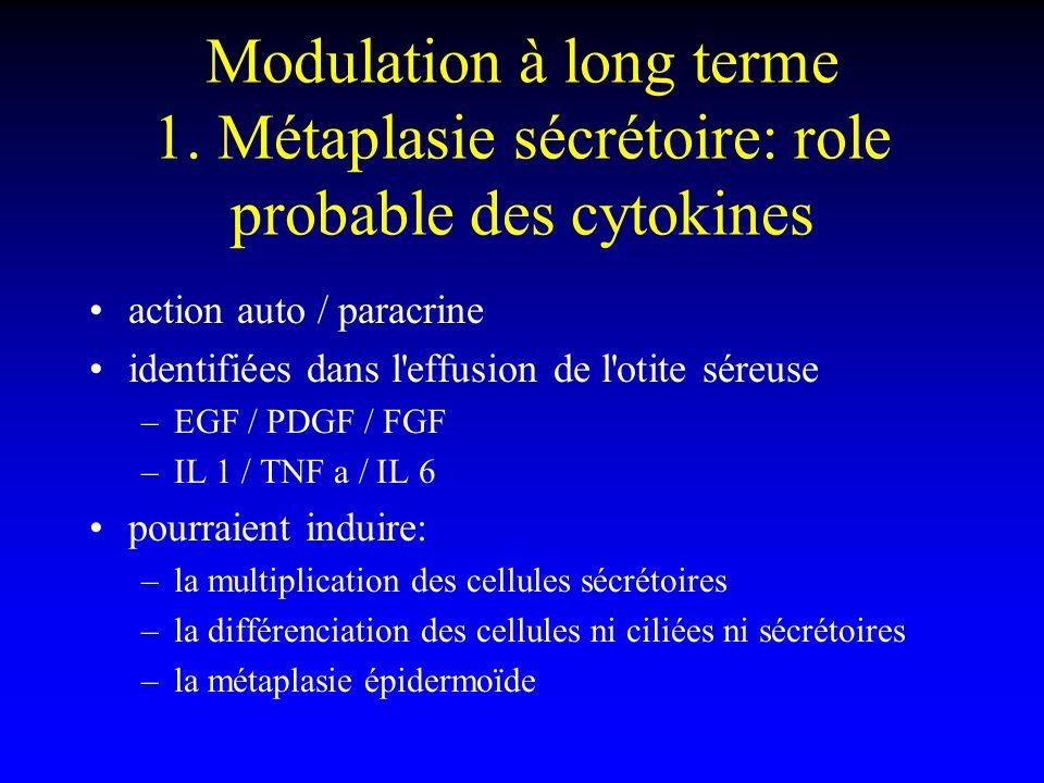 Modulation à long terme 1. Métaplasie sécrétoire: role probable des cytokines action auto / paracrine identifiées dans l'effusion de l'otite séreuse –