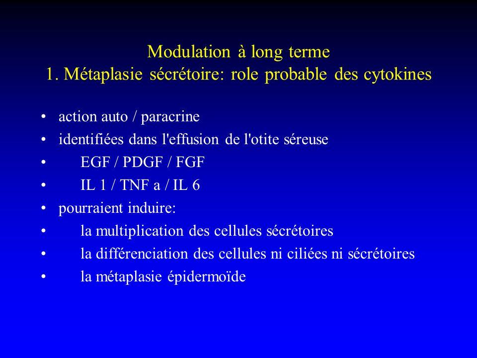 Modulation à long terme 1. Métaplasie sécrétoire: role probable des cytokines action auto / paracrine identifiées dans l'effusion de l'otite séreuse E