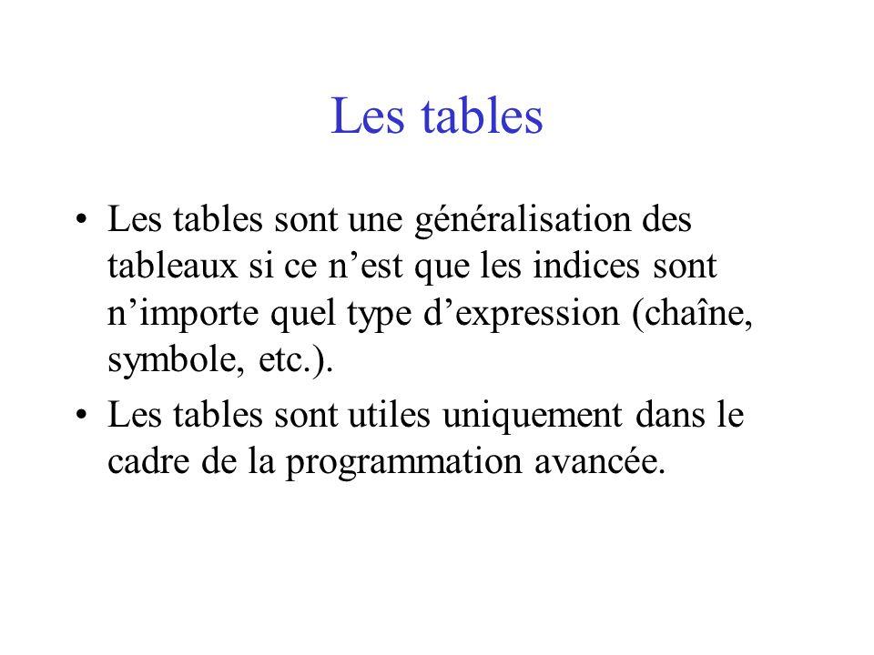 Les tables - illustration