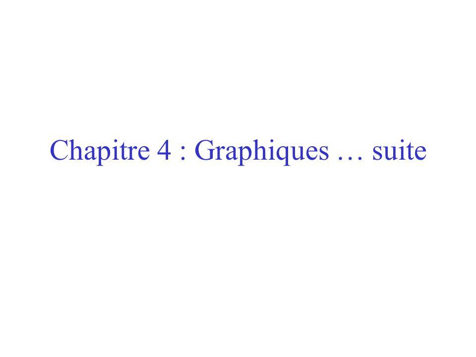 Courbes paramétrées La syntaxe pour tracer une courbe définie paramétriquement par le vecteur (f(t), g(t)) avec f et g des fonctions dépendant du paramètre t est : plot([f(t), g(t), t=intervalle]); Les crochets sont autour de toute lexpression