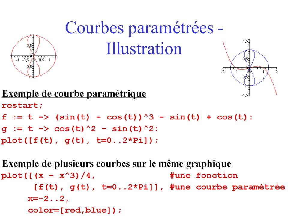 Champs de vecteurs En physique, il peut être utile de tracer un champ de vecteurs (par exemple le champ de vecteurs dune force magnétique, électrique ou gravitationnelle).
