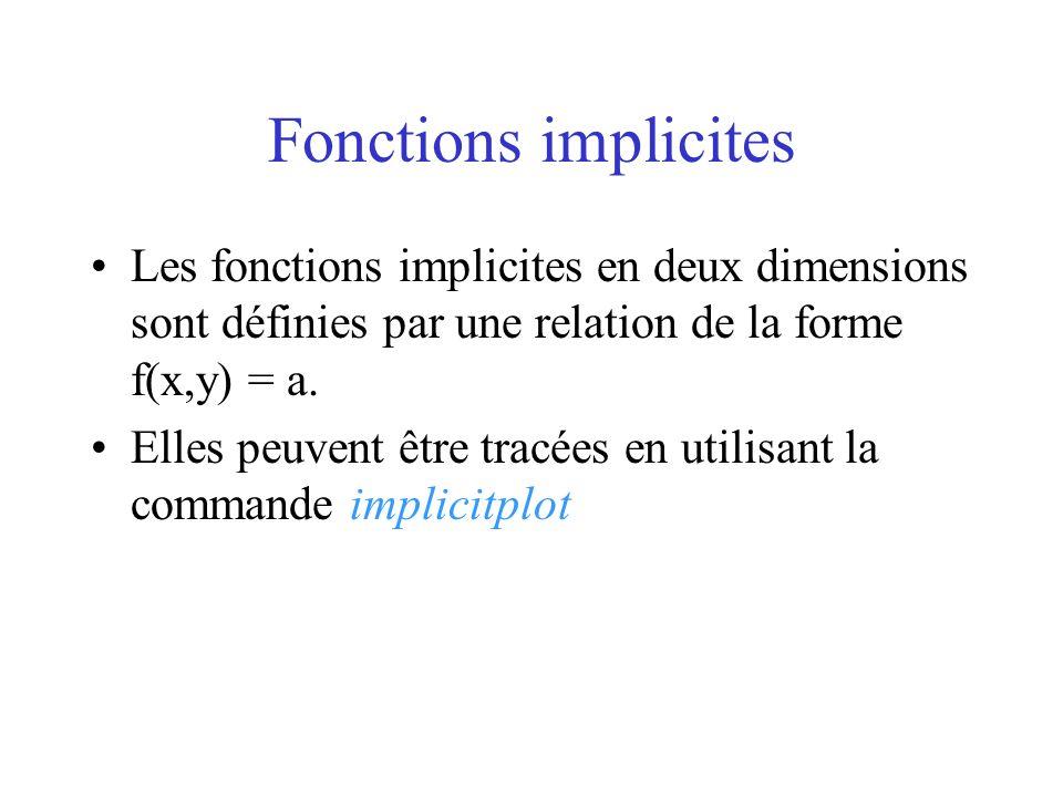 Fonctions implicites