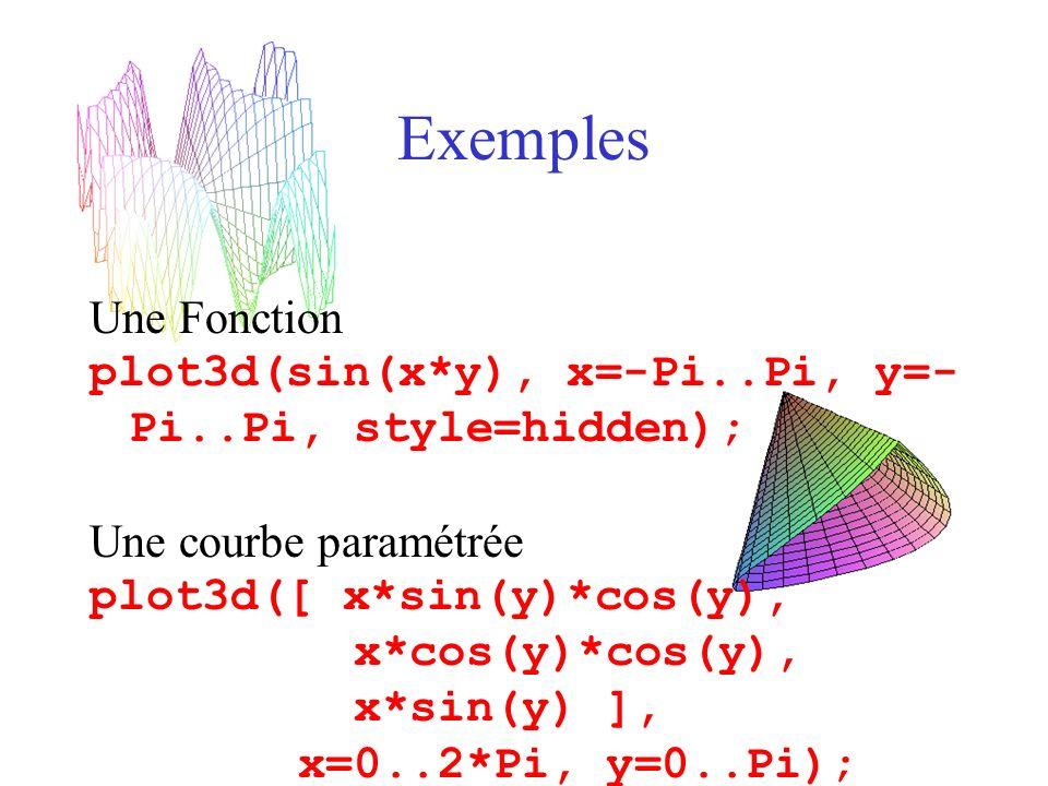 Les animations Une suite de graphes 2D ou 3D peut être animée grâce à la commande animate qui a la syntaxe suivante : animate ([f(x,t), x=a..b, t=c..d) où t représente le temps cest-à-dire le paramètre à faire varier *