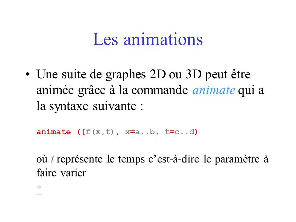 Les animations Une suite de graphes 2D ou 3D peut être animée grâce à la commande animate qui a la syntaxe suivante : animate ([f(x,t), x=a..b, t=c..d
