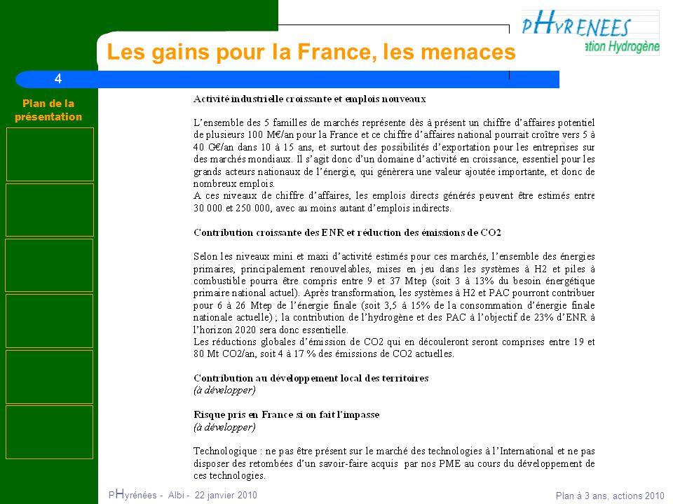 4 Plan de la présentation P H yrénées - Albi - 22 janvier 2010 Plan à 3 ans, actions 2010 Les gains pour la France, les menaces