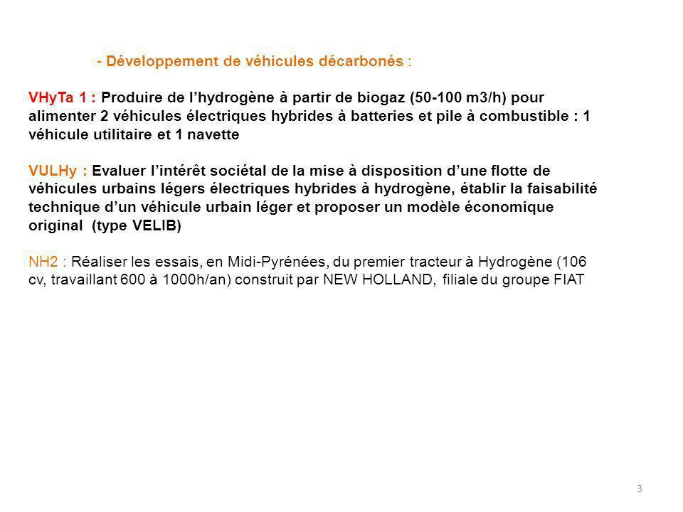 3 - Développement de véhicules décarbonés : VHyTa 1 : Produire de lhydrogène à partir de biogaz (50-100 m3/h) pour alimenter 2 véhicules électriques hybrides à batteries et pile à combustible : 1 véhicule utilitaire et 1 navette VULHy : Evaluer lintérêt sociétal de la mise à disposition dune flotte de véhicules urbains légers électriques hybrides à hydrogène, établir la faisabilité technique dun véhicule urbain léger et proposer un modèle économique original (type VELIB) NH2 : Réaliser les essais, en Midi-Pyrénées, du premier tracteur à Hydrogène (106 cv, travaillant 600 à 1000h/an) construit par NEW HOLLAND, filiale du groupe FIAT