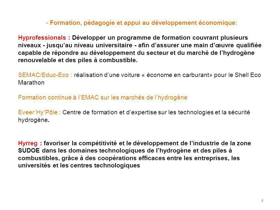 4 - Formation, pédagogie et appui au développement économique: Hyprofessionals : Développer un programme de formation couvrant plusieurs niveaux - jus