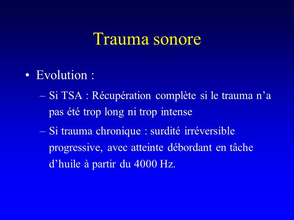 Trauma sonore Evolution : –Si TSA : Récupération complète si le trauma na pas été trop long ni trop intense –Si trauma chronique : surdité irréversibl