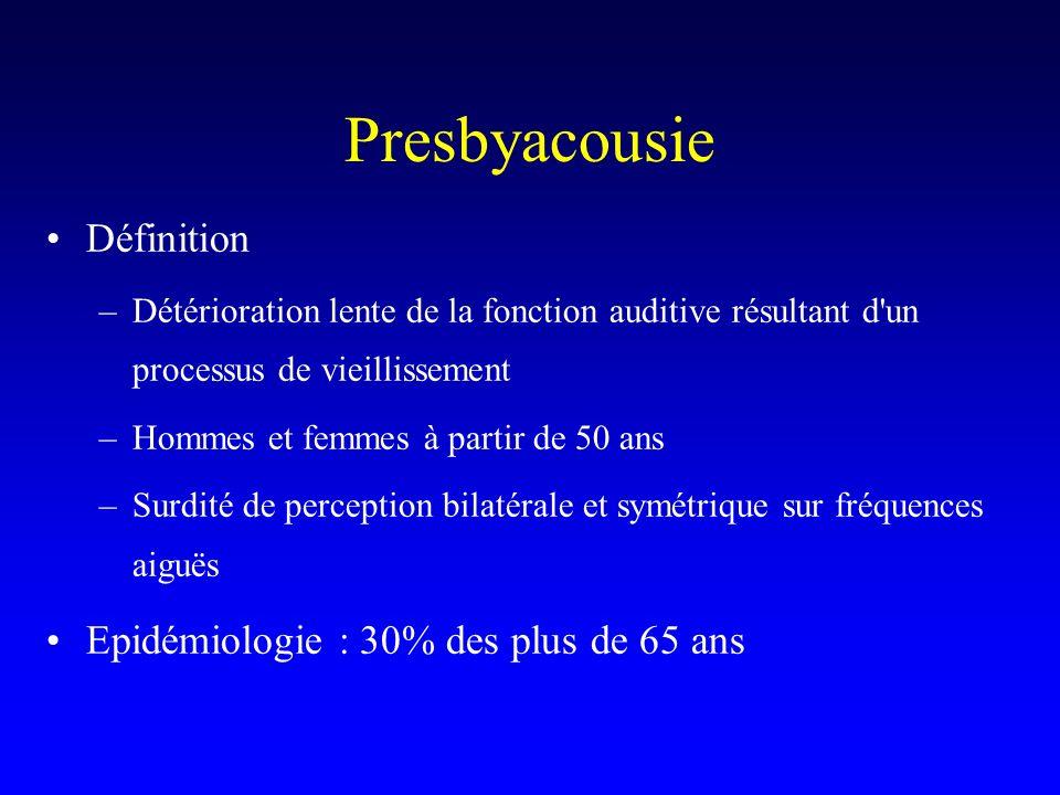 Presbyacousie Définition –Détérioration lente de la fonction auditive résultant d'un processus de vieillissement –Hommes et femmes à partir de 50 ans
