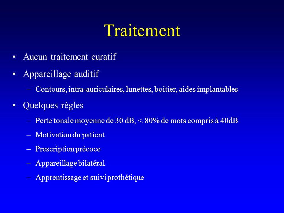 Traitement Aucun traitement curatif Appareillage auditif –Contours, intra-auriculaires, lunettes, boitier, aides implantables Quelques règles –Perte t