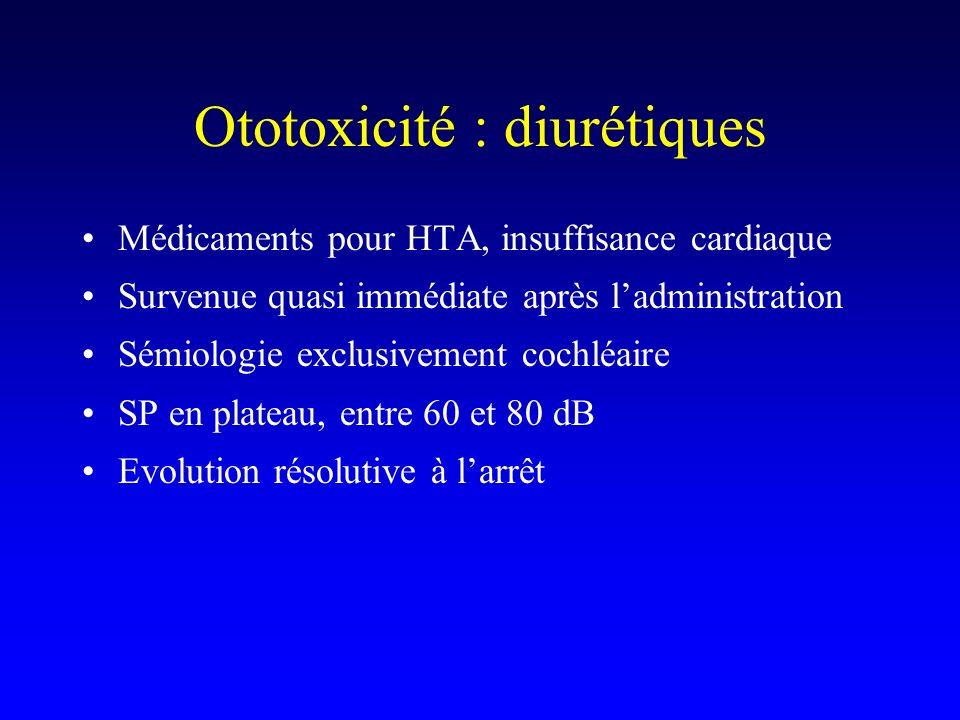 Ototoxicité : diurétiques Médicaments pour HTA, insuffisance cardiaque Survenue quasi immédiate après ladministration Sémiologie exclusivement cochléa