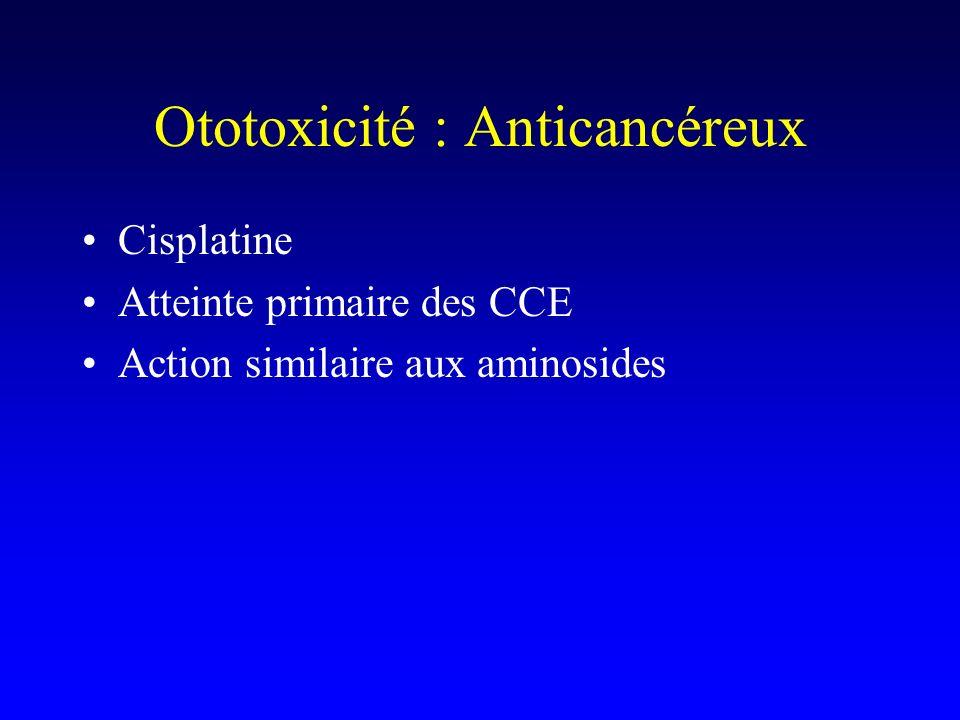 Ototoxicité : Anticancéreux Cisplatine Atteinte primaire des CCE Action similaire aux aminosides