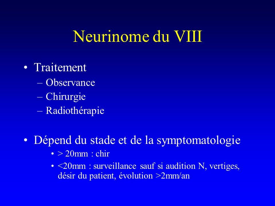 Neurinome du VIII Traitement –Observance –Chirurgie –Radiothérapie Dépend du stade et de la symptomatologie > 20mm : chir 2mm/an