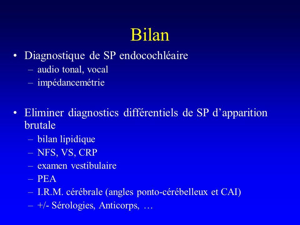 Bilan Diagnostique de SP endocochléaire –audio tonal, vocal –impédancemétrie Eliminer diagnostics différentiels de SP dapparition brutale –bilan lipid