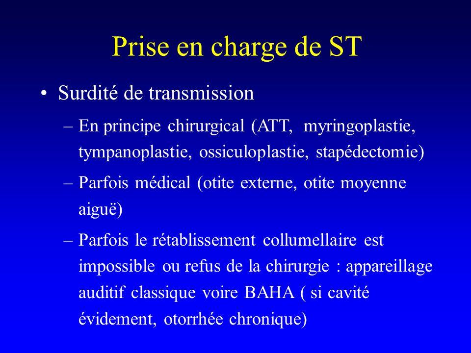 Prise en charge de ST Surdité de transmission –En principe chirurgical (ATT, myringoplastie, tympanoplastie, ossiculoplastie, stapédectomie) –Parfois