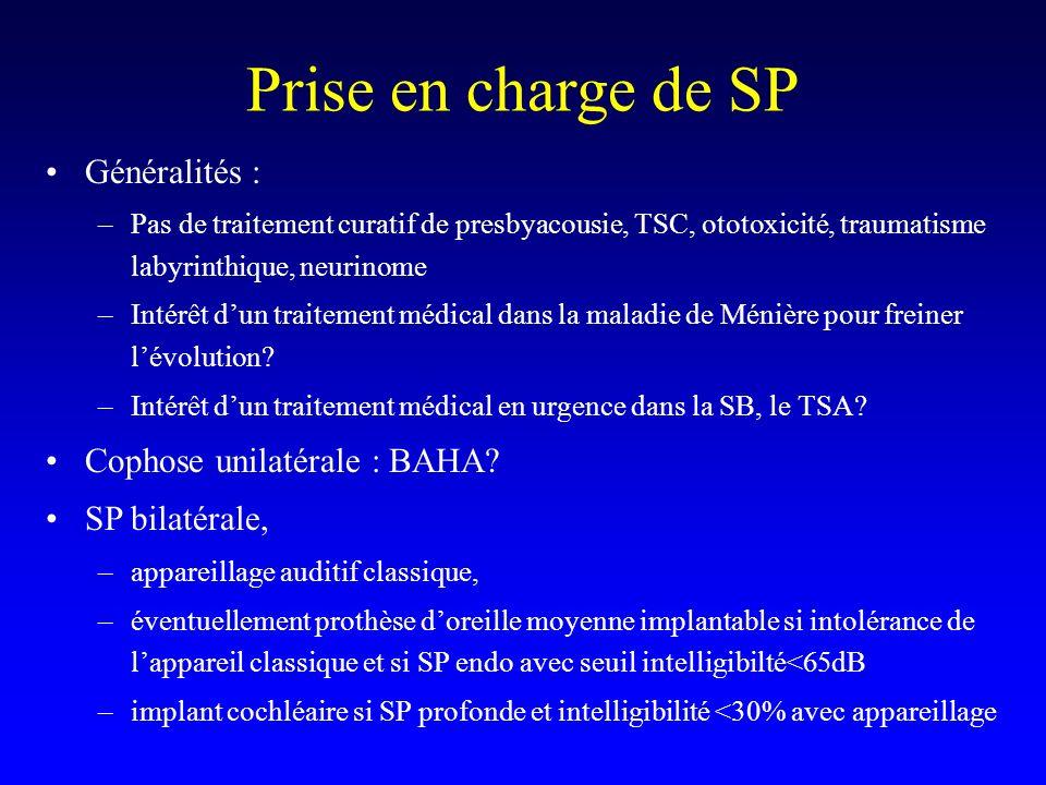 Prise en charge de SP Généralités : –Pas de traitement curatif de presbyacousie, TSC, ototoxicité, traumatisme labyrinthique, neurinome –Intérêt dun t