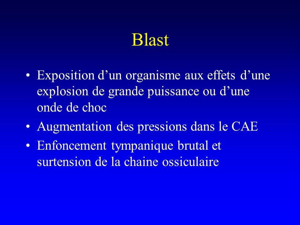 Blast Exposition dun organisme aux effets dune explosion de grande puissance ou dune onde de choc Augmentation des pressions dans le CAE Enfoncement t