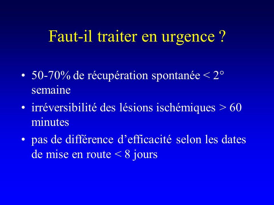 Faut-il traiter en urgence ? 50-70% de récupération spontanée < 2° semaine irréversibilité des lésions ischémiques > 60 minutes pas de différence deff