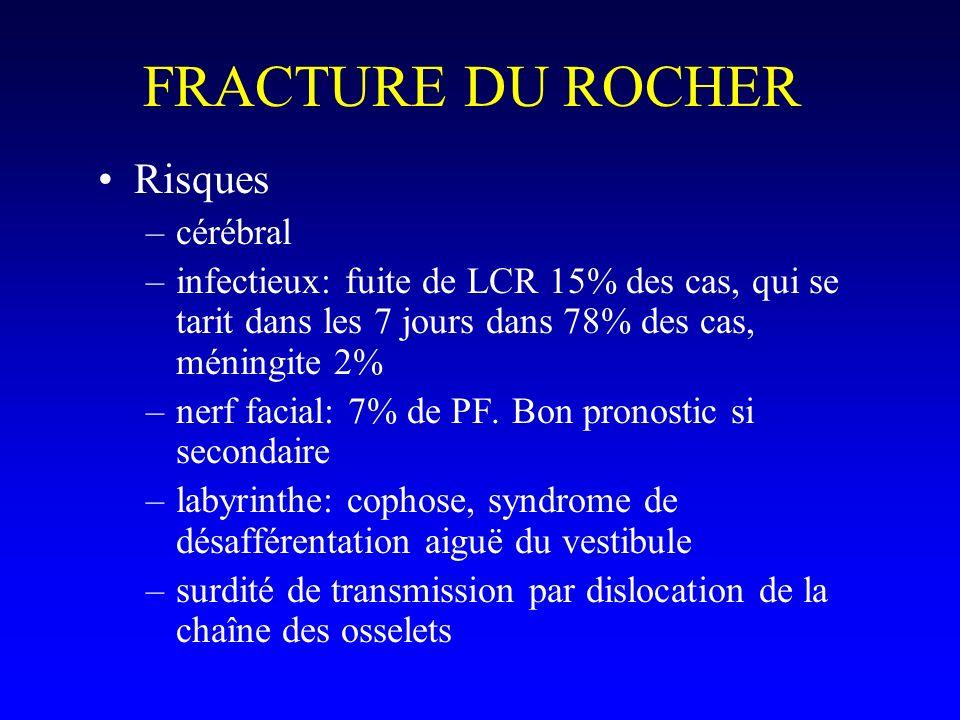 FRACTURE DU ROCHER Risques –cérébral –infectieux: fuite de LCR 15% des cas, qui se tarit dans les 7 jours dans 78% des cas, méningite 2% –nerf facial: