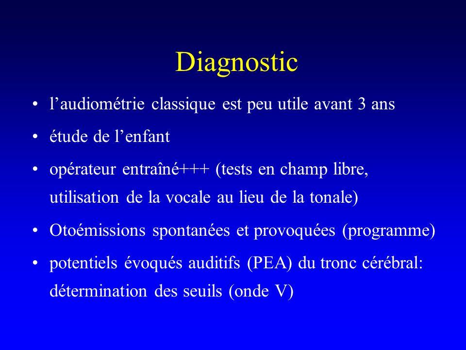Diagnostic laudiométrie classique est peu utile avant 3 ans étude de lenfant opérateur entraîné+++ (tests en champ libre, utilisation de la vocale au