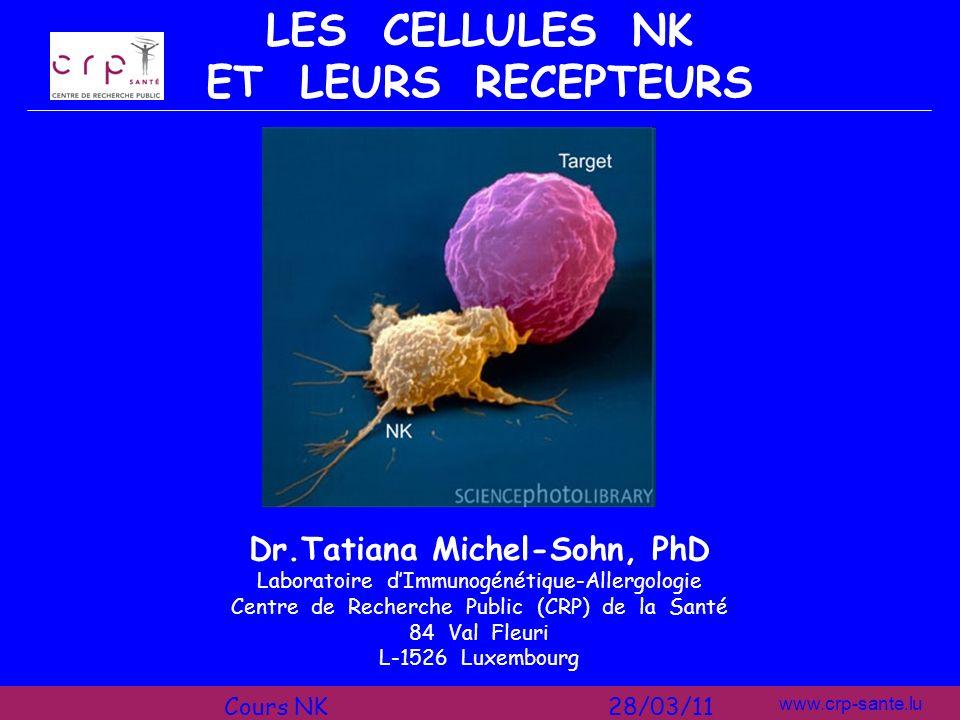 www.crp-sante.lu CELLULES NK ET INFECTIONS VIRALES (2) HCV (VHC): CD81 est un des récepteurs de lHCV interaction protéine denveloppe E2 de lHCV avec CD81 des cellules NK: inhibition de: cytotoxicité, production de CK, prolifération mécanisme: phosphorylation sur tyrosines est bloquée augmentation de lexpression des molécules HLA de classe I CD stimulés par IFN- expriment MICA/MICB qui activent cellules NK patients HCV+: IFN- ninduit pas MICA/MICB sur CD pas dactivation des cellules NK cellules NK des patients HCV+ expression augmentée de CD94/NKG2A production dIL-10 et de TGF- : pas dactivation des cellules NK Cours NK 28/03/11