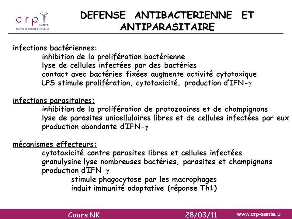 www.crp-sante.lu DEFENSE ANTIBACTERIENNE ET ANTIPARASITAIRE infections bactériennes: inhibition de la prolifération bactérienne lyse de cellules infec