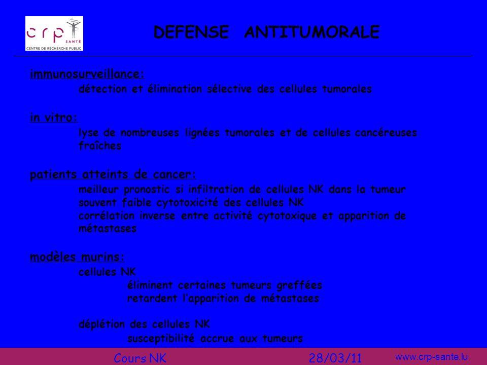 www.crp-sante.lu DEFENSE ANTITUMORALE immunosurveillance: détection et élimination sélective des cellules tumorales in vitro: lyse de nombreuses ligné