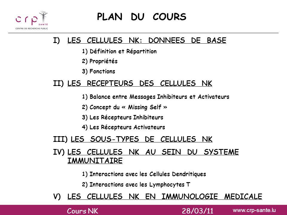 www.crp-sante.lu INTERCONNECTIONS IMMUNITES INNEE ET ADAPTATIVE Daprès le site web de lunité de Régulation des Infections Rétrovirales, Institut Pasteur, Paris macrophages, CD, PNN… lymphocytes B et T activés cytokines chimiokines lymphocytes T cytokines chimiokines lyse tissus cytokines Cours NK 28/03/11