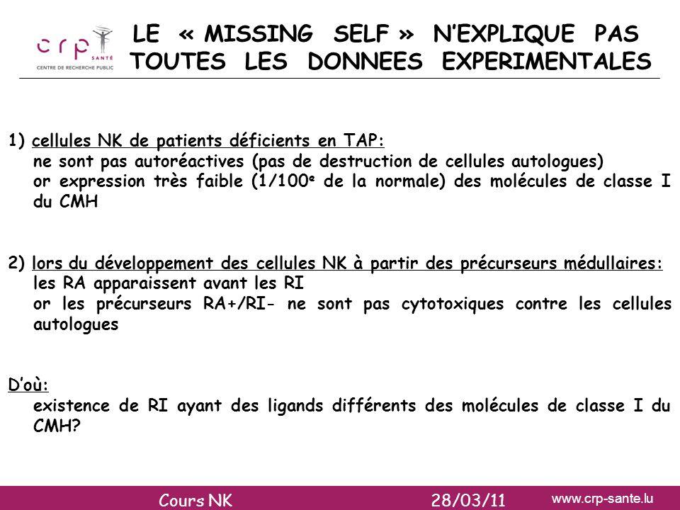 www.crp-sante.lu LE « MISSING SELF » NEXPLIQUE PAS TOUTES LES DONNEES EXPERIMENTALES 1) cellules NK de patients déficients en TAP: ne sont pas autoréa