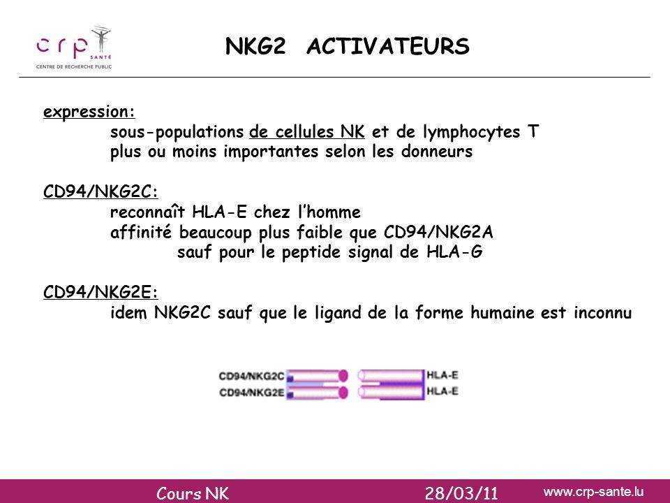 www.crp-sante.lu NKG2 ACTIVATEURS expression: sous-populations de cellules NK et de lymphocytes T plus ou moins importantes selon les donneurs CD94/NK