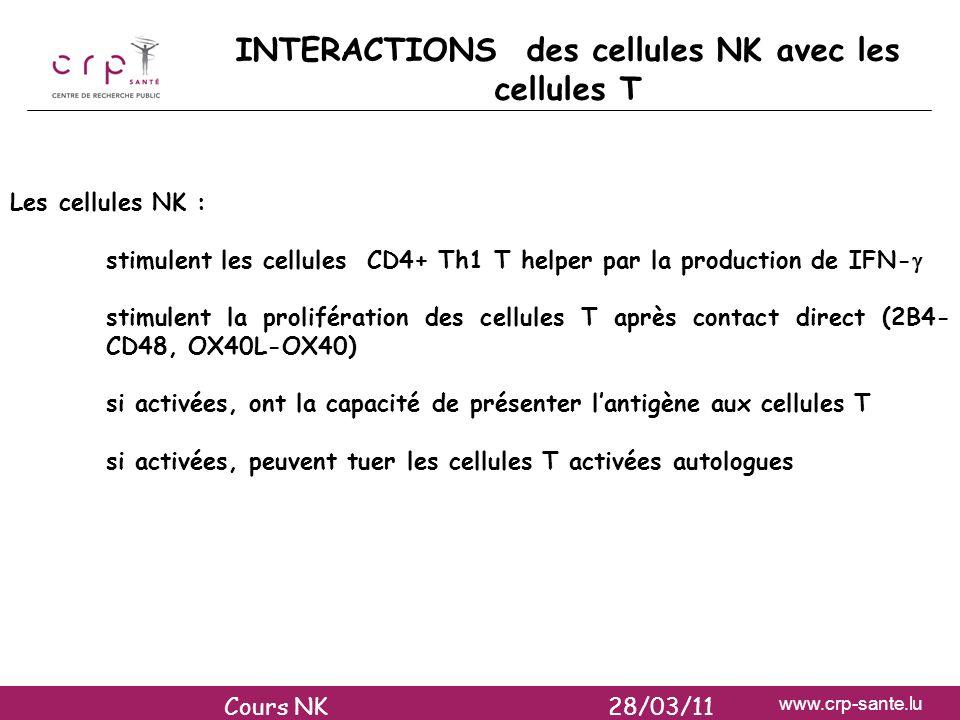 www.crp-sante.lu INTERACTIONS des cellules NK avec les cellules T Les cellules NK : stimulent les cellules CD4+ Th1 T helper par la production de IFN-