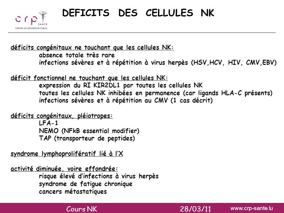 www.crp-sante.lu déficits congénitaux ne touchant que les cellules NK: absence totale très rare infections sévères et à répétition à virus herpès (HSV