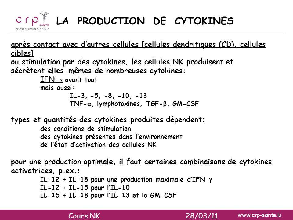 www.crp-sante.lu LES CELLULES NK EXPRIMENT DES TOLL-LIKE RECEPTORS (TLR) TLR: récepteurs de limmunité innée reconnaissent structures conservées de nombreux agents pathogènes (virus, bactéries, parasites) cellules NK expriment: TLR2 (ligands: constituants membranaires de bactéries et parasites) TLR3 (ligands: ARN viral double brin, polyI/C) TLR4 (ligand: LPS bactérien) et TLR5 (ligand: flagelline bactérienne) TLR7 et TLR8 (ligand: ARN viral simple brin) TLR9 (ligands: motifs CpG du génôme bactérien) conséquences de lengagement des TLR pour les cellules NK: augmentation de la cytotoxicité naturelle, de lADCC et du CD69 production de cytokines (IFN-, IL-6, IL-8, TNF- ) TLR2 et TLR5: production de défensines (peptides antibactériens) grâce aux TLR: défense immédiate (innée) contre agents infectieux effectuée par les cellules NK Cours NK 28/03/11