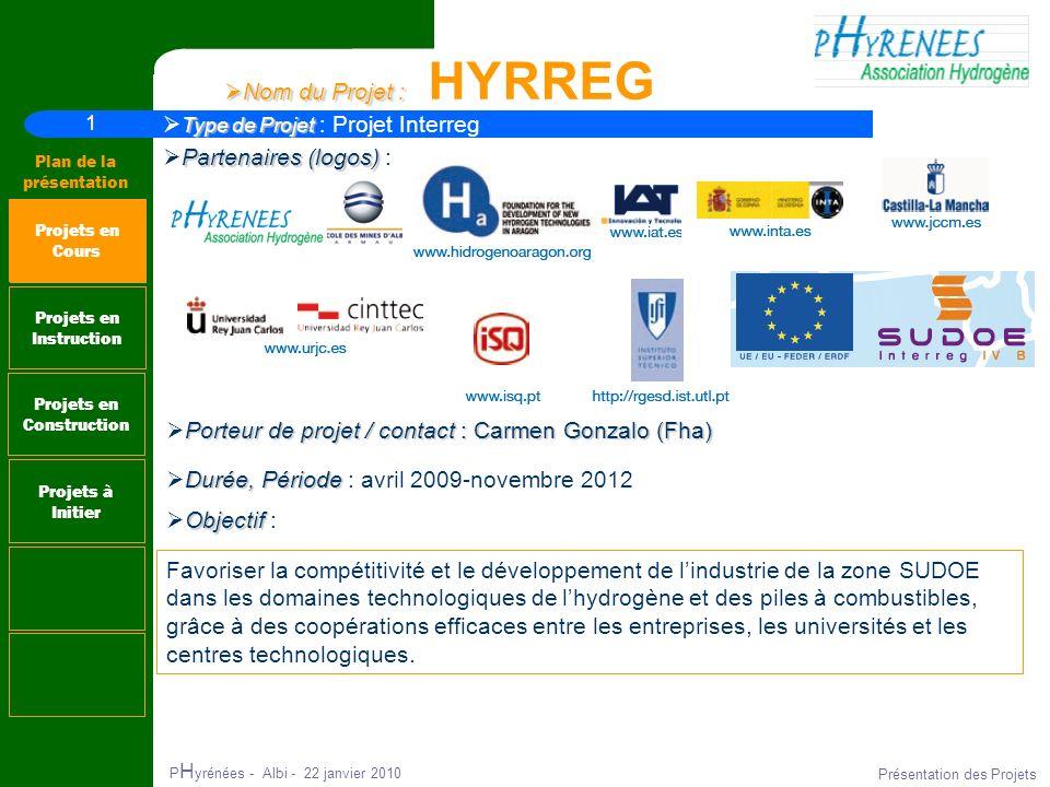 1 Plan de la présentation P H yrénées - Albi - 22 janvier 2010 Présentation des Projets Nom du Projet : Nom du Projet : HYRREG Projets en Instruction