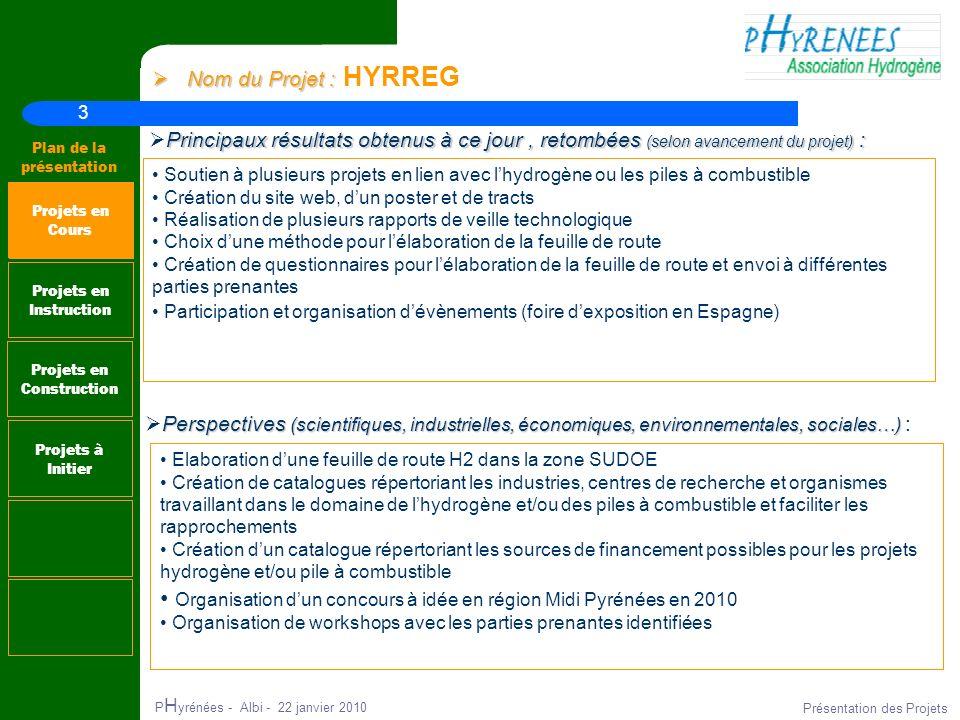 3 Plan de la présentation P H yrénées - Albi - 22 janvier 2010 Présentation des Projets Nom du Projet : Nom du Projet : HYRREG Principaux résultats ob