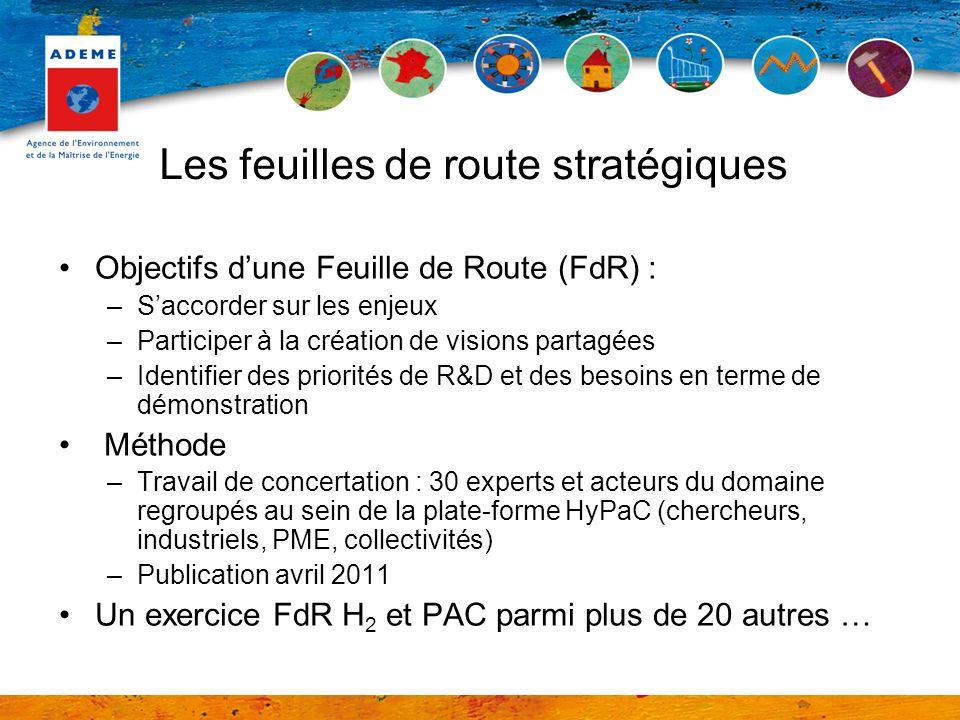 Objectifs dune Feuille de Route (FdR) : –Saccorder sur les enjeux –Participer à la création de visions partagées –Identifier des priorités de R&D et des besoins en terme de démonstration Méthode –Travail de concertation : 30 experts et acteurs du domaine regroupés au sein de la plate-forme HyPaC (chercheurs, industriels, PME, collectivités) –Publication avril 2011 Un exercice FdR H 2 et PAC parmi plus de 20 autres … Les feuilles de route stratégiques