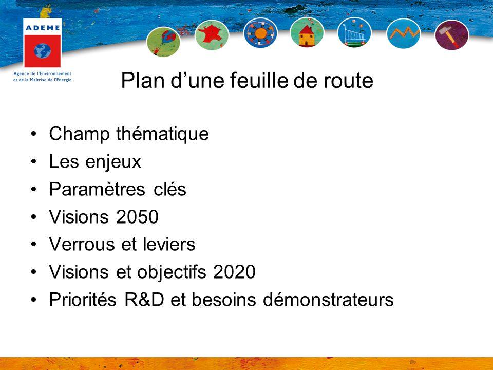 Plan dune feuille de route Champ thématique Les enjeux Paramètres clés Visions 2050 Verrous et leviers Visions et objectifs 2020 Priorités R&D et besoins démonstrateurs